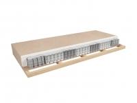 Indiana LUX - matrace béžová pro JLOZ 90